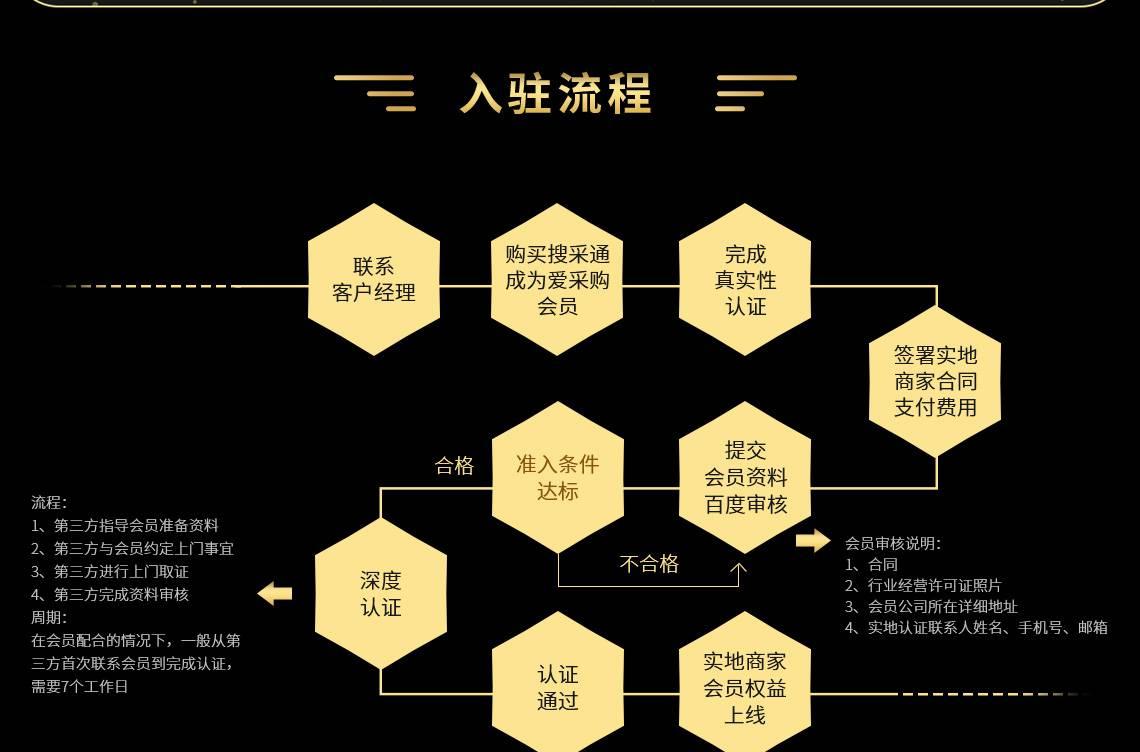 愛采購實地商家(圖14)